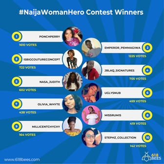 WomanHero Winners