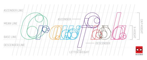GeometricScriptBlog_typographykeywords