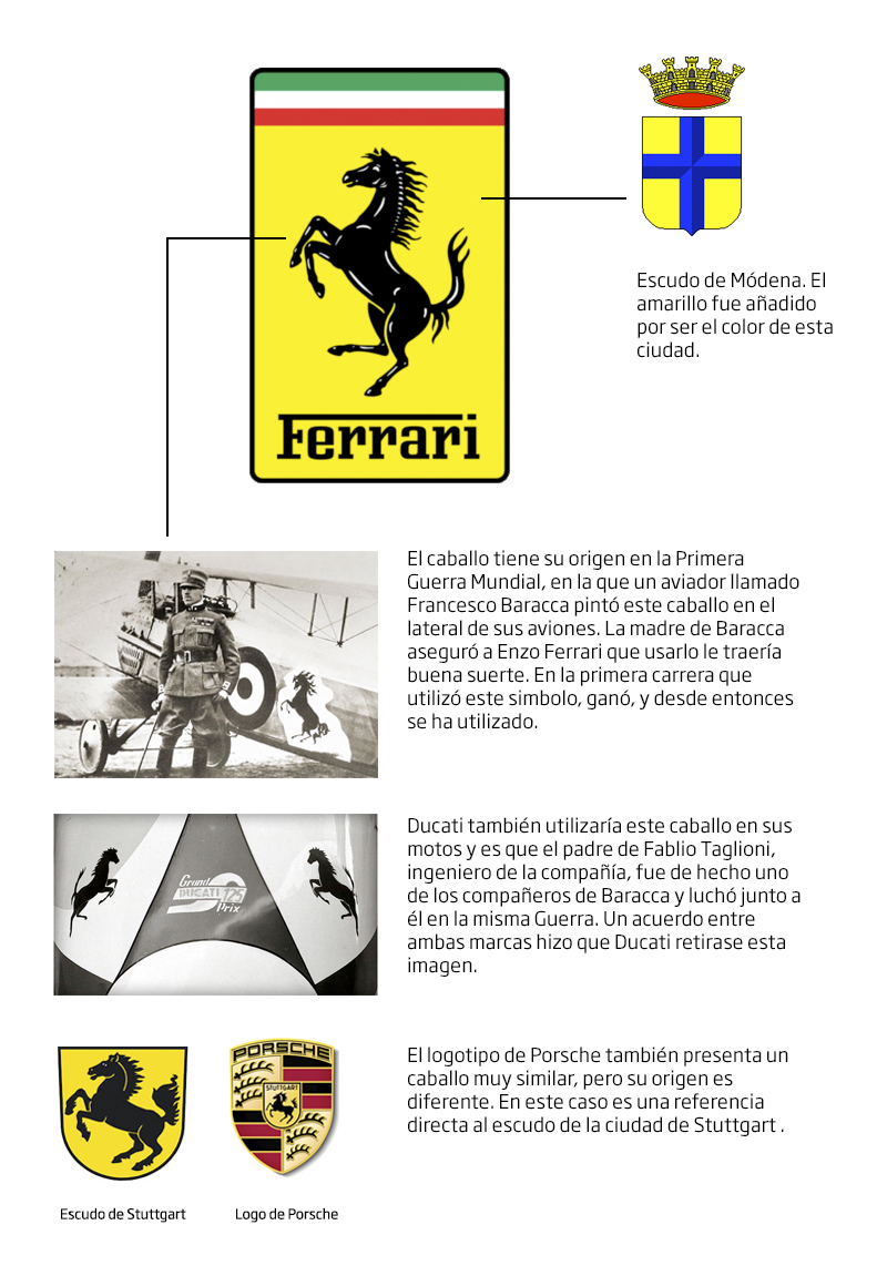 ferrari_logo_historia.jpg