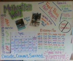 Suunnitelmasta motivaatiota ja ryhtiä menoon.