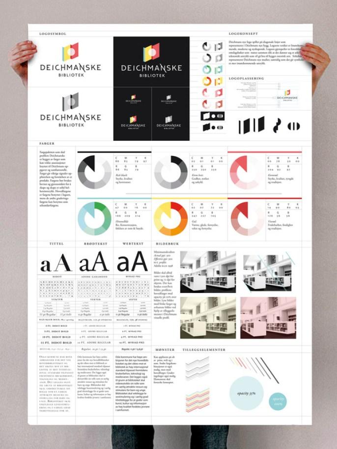 19 Minimalist Style Guides – Manual Design Templates