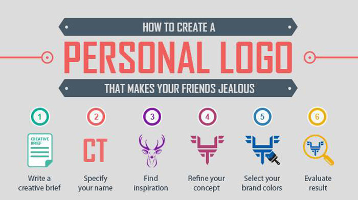 Creating The Perfect Personal Logo