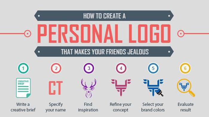 creating the perfect personal logo branding identity design