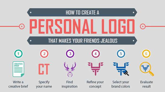 creating-the-perfect-personal-logo