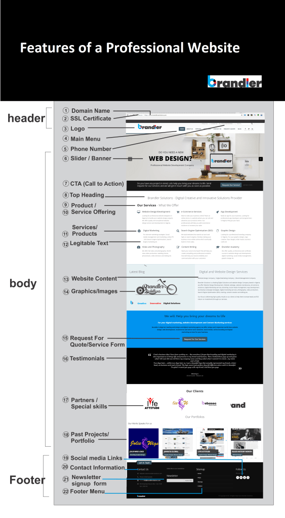 features of a professional website