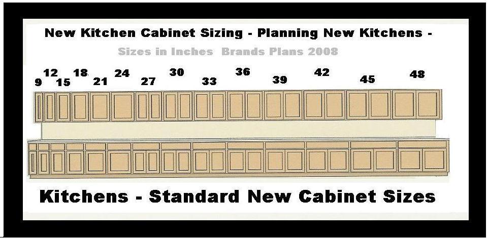 Kitchen Cabinet Base Size. Kitchen Cabinet Dimensions Standard ...