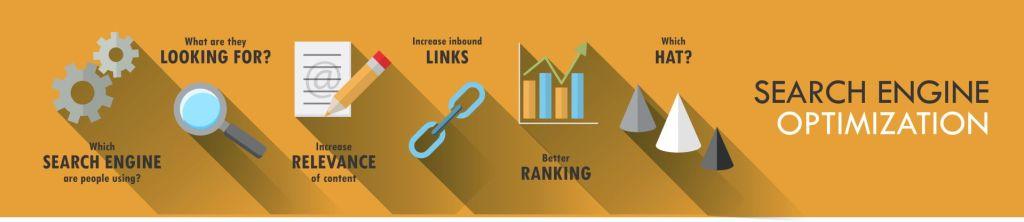 web design edmoton seo optimized for ranking