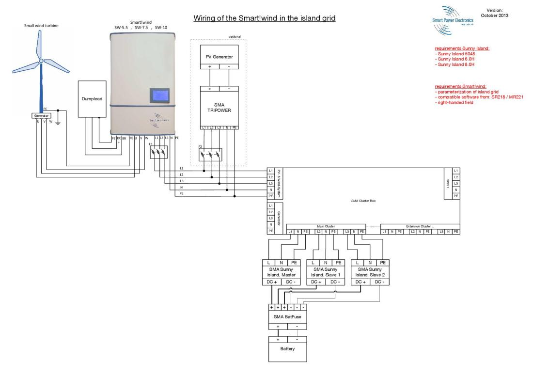 Connecting_diagram_Island_grid_with_Clusterbox_01-001