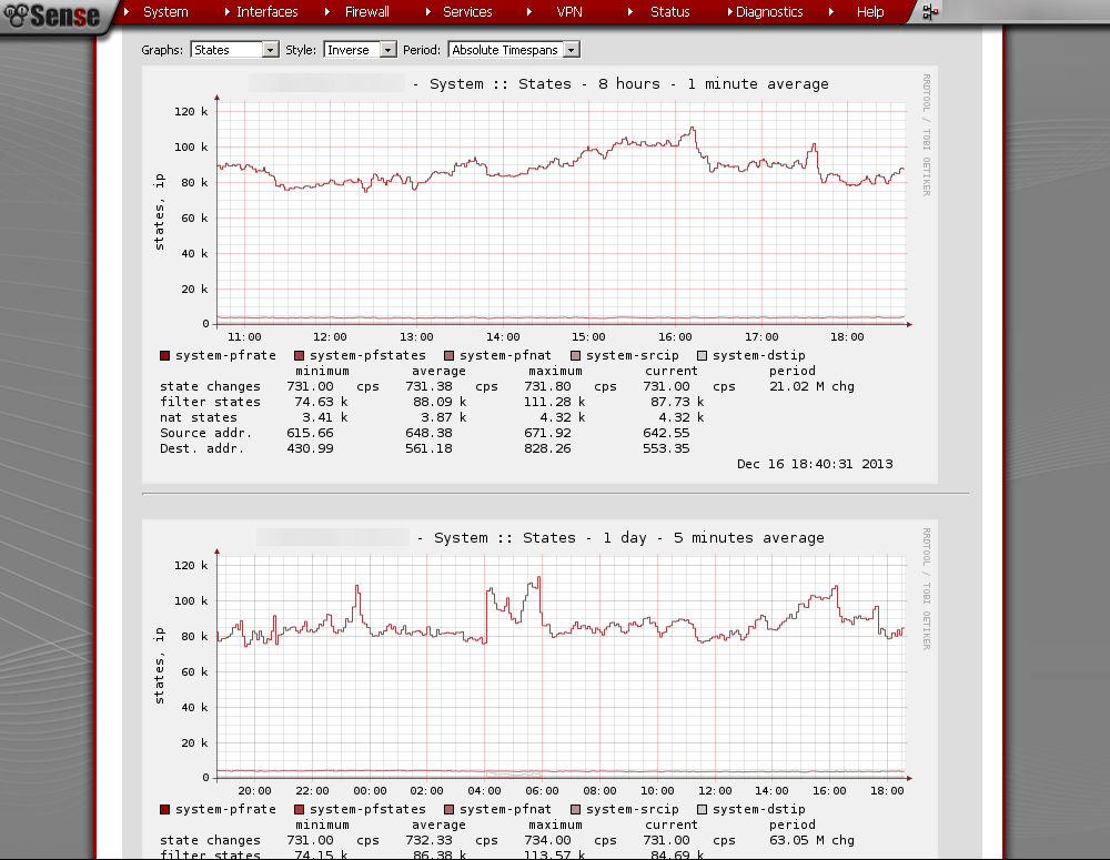 pfSense: Open Source Firewall – Braveterry
