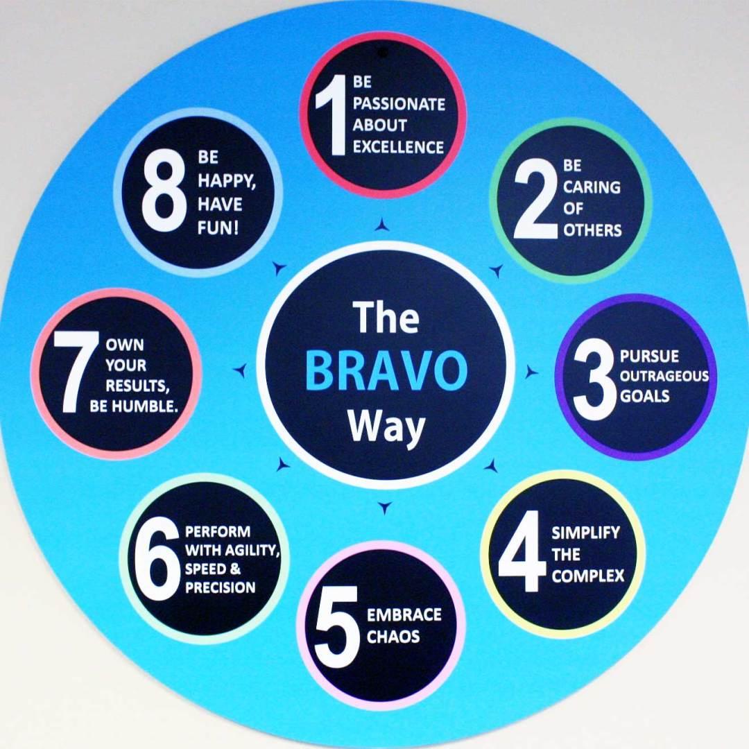 bravo-way