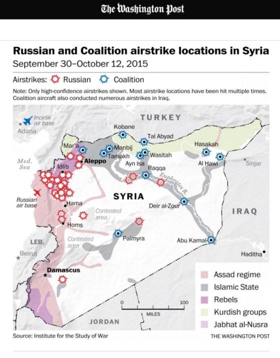 US vs Russian Airstrikes