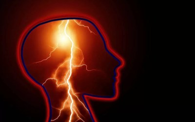 Brain Injury and the Apocalypse Equipped