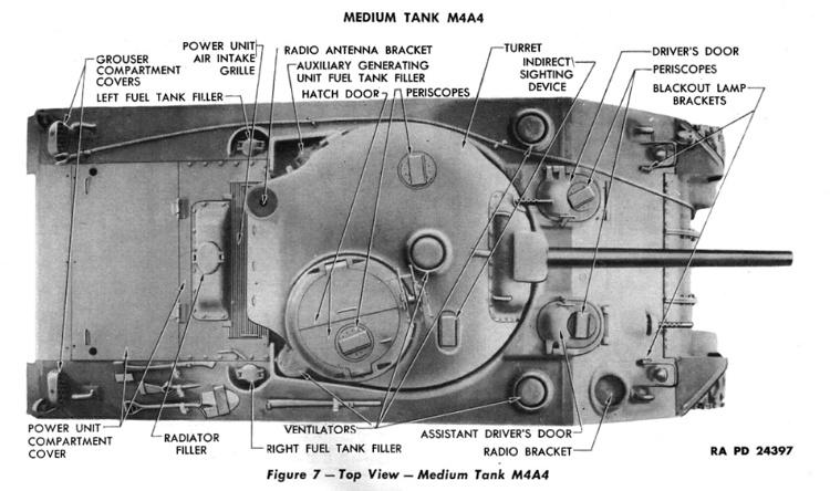 Outer diagram of an M4A4 Sherman tank.