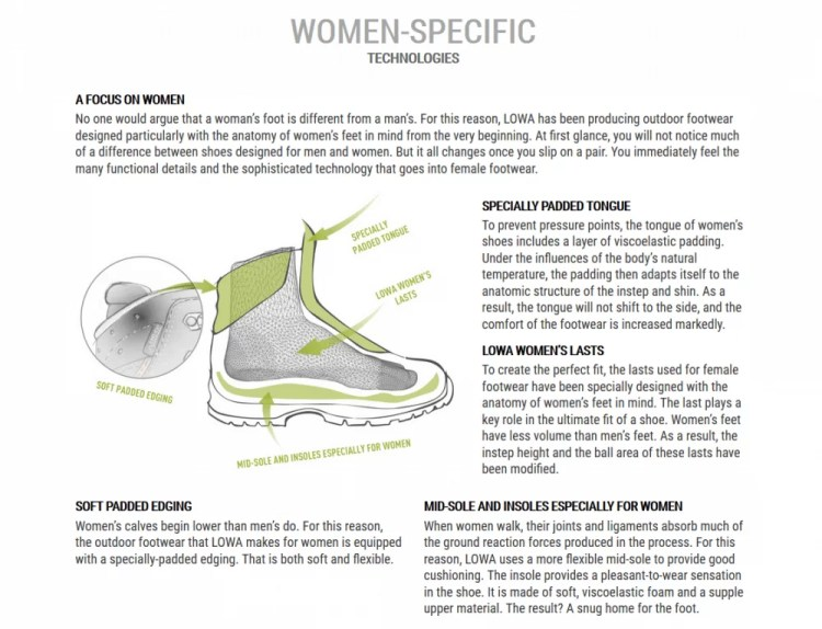 LOWA Boots designed for women. Bucky Lawson gear review for Breach-Bang-Clear