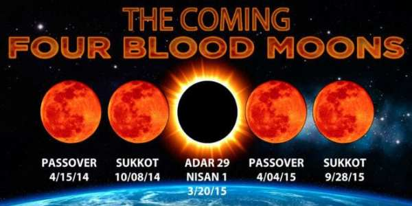 Winner and Losers of the quotFour Blood Moonsquot Movie Israel