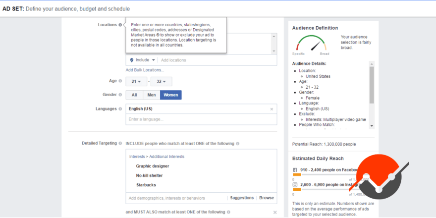 An image of Facebook's ad campaign interface which can be used to estimate the upside of a market segment