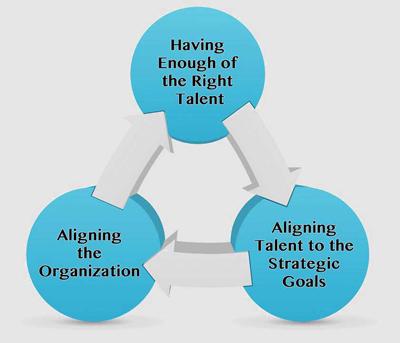 Solutions diagram