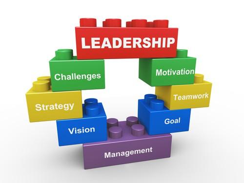 9 Easy Tips On How To Improve Leadership Skills - Breath ...