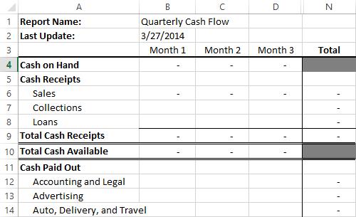 Visual Spreadsheet Audit