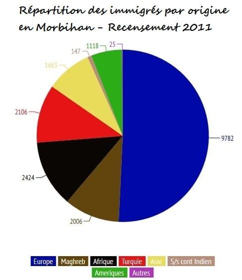 morbihan-2011