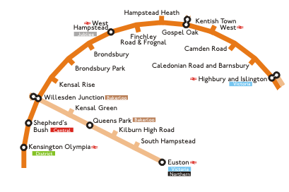 The section of London Overground I travel on