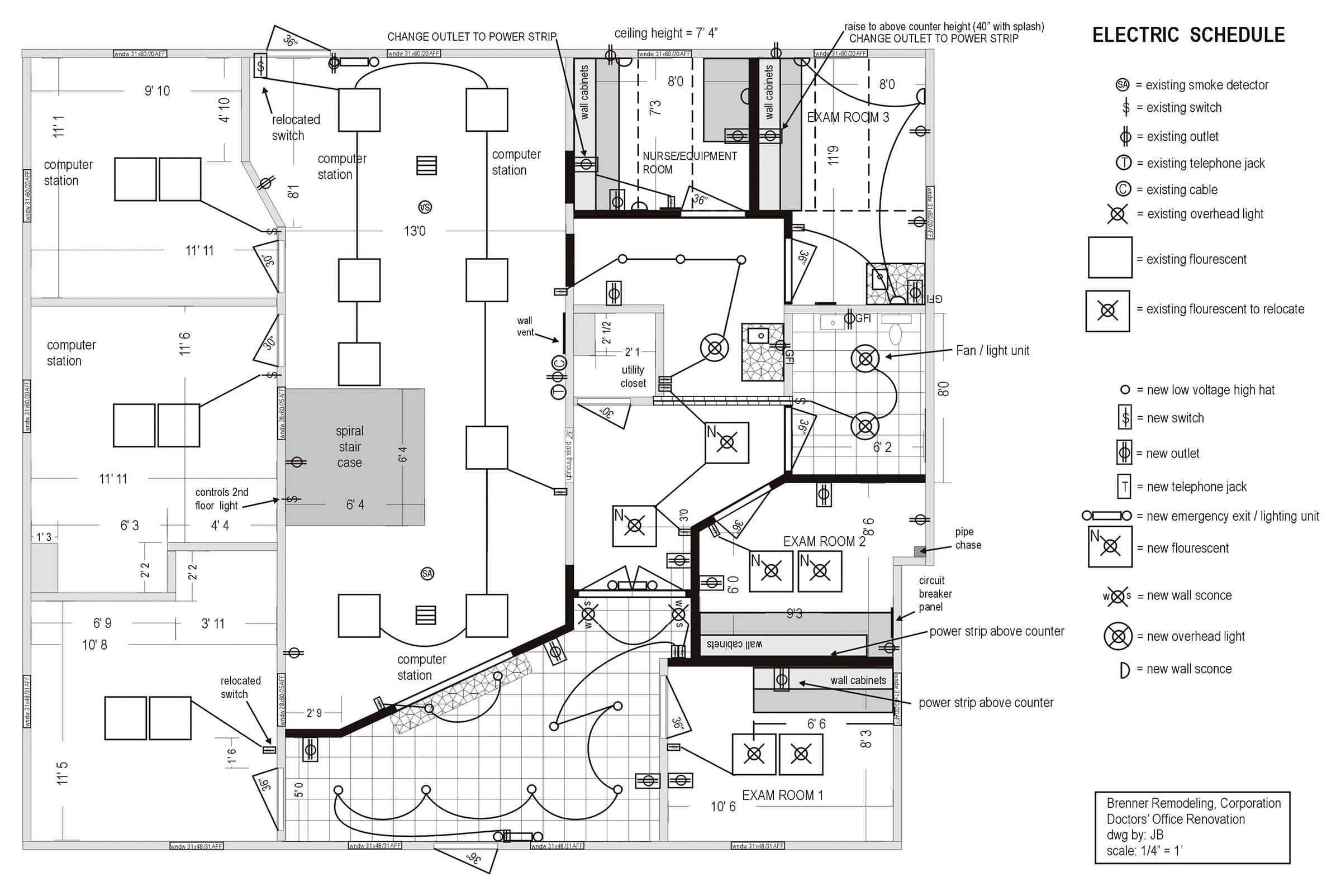 Brenner Remodeling Design Services