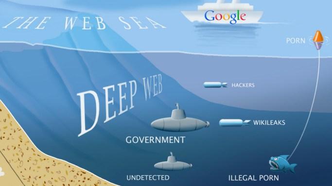 come-accedere-nel-deep-web