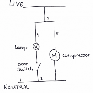 fridge schematic thermostat removed 300x300?resize=300%2C300&ssl=1 100 [ wiring diagram for danfoss thermostat ] domestic danfoss ret230p wiring diagram at creativeand.co