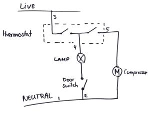 Fridge hacking guide: converting a fridge for fermenting beer | BrewPi