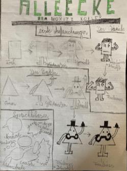 Kohler Moritz - Comic Entwürfe