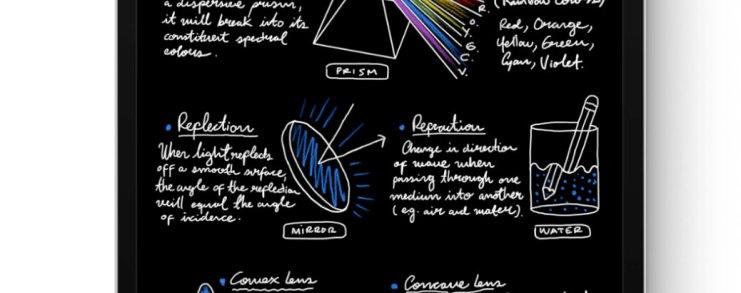 apple-sketch-notes