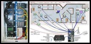 Structured Wiring Cabling Installation Contractor Santa Monica, CA California