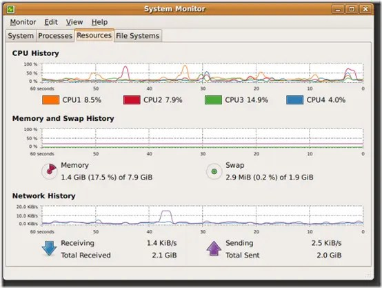 20 Linux system monitoring tools to assist SysAdmins when