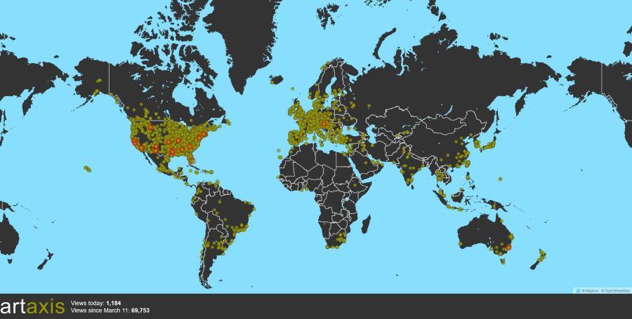 Artaxis analytics screenshot