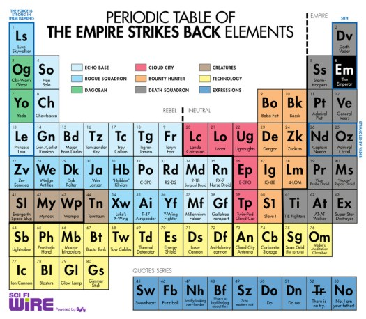 Periodic table labeled with everything periodic diagrams science periodic table labeled with everything diagrams science periodic table of elements urtaz Choice Image