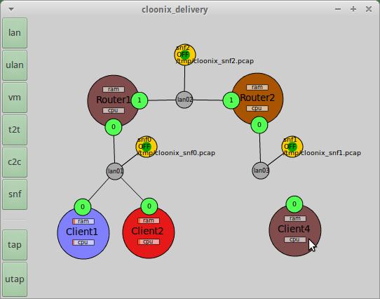 Load topology in progress