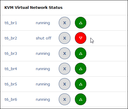 The Wistar network emulator   Open-Source Routing and