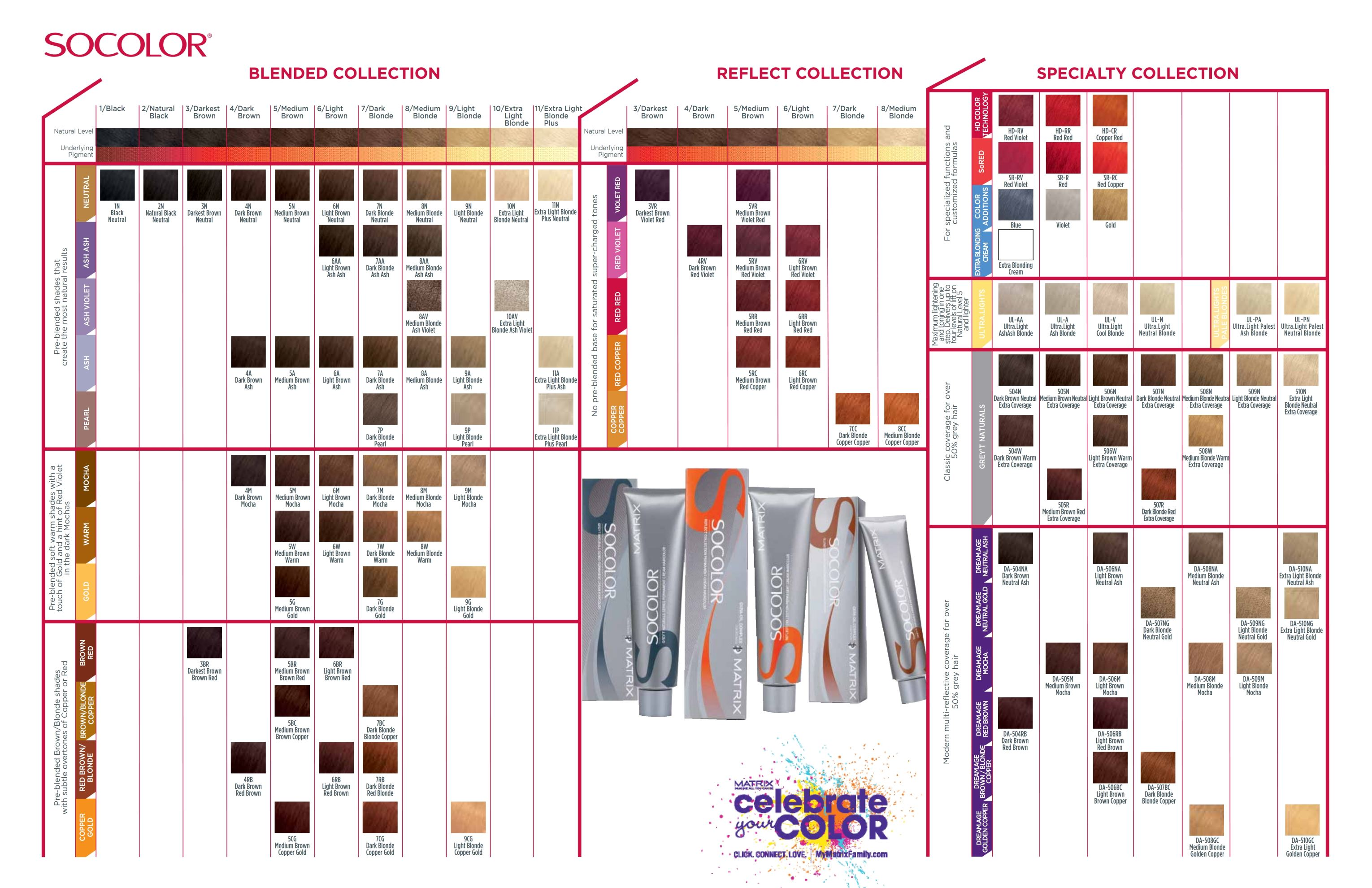 Unique redken hair glaze pictures beautiful hair and hairstyle redken eq color chart gallery free any chart examples nvjuhfo Gallery