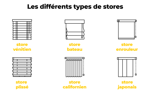 dossier special stores interieurs