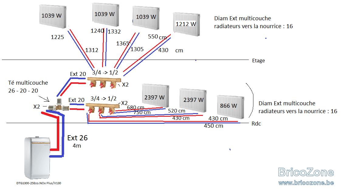 Dimensionnement Chauffage Multicouche