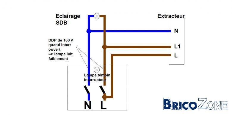 Interrupteur Bipolaire Et Extracteur Dair
