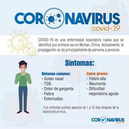 COVID-19 SÍNTOMAS