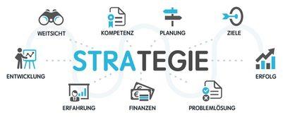 Agile Strategien Grafik