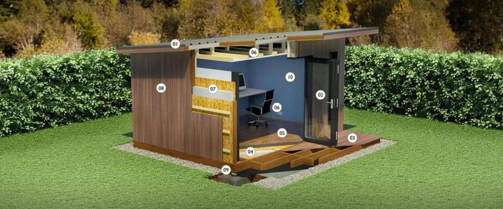 How Build Garden Bridge