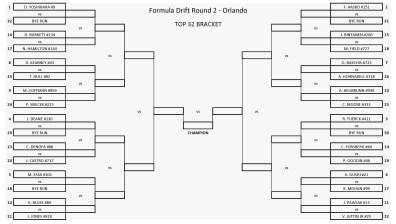 FD Orlando 2017 Top 32 Bracket