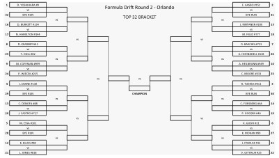 FD Orlando 2017 Top 32 Bracket