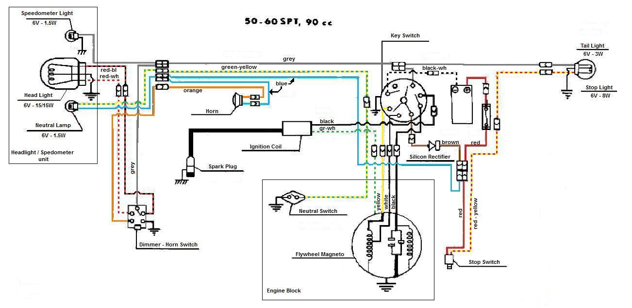 Wiring Loom Vespa Free Download Diagrams Pictures Diagram Vo Moped Residential Electrical Symbols U2022 Rh Bookmyad Co