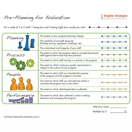 Pre-Planning for Evaluation Facilitation Guide