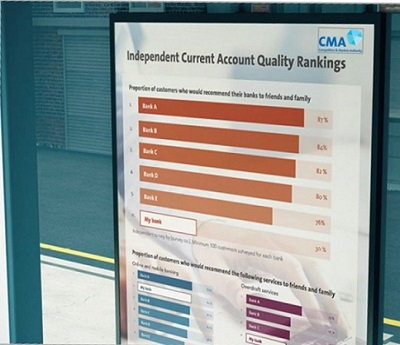 Are the banks ready for the CMA to publish their NPS scores next year?