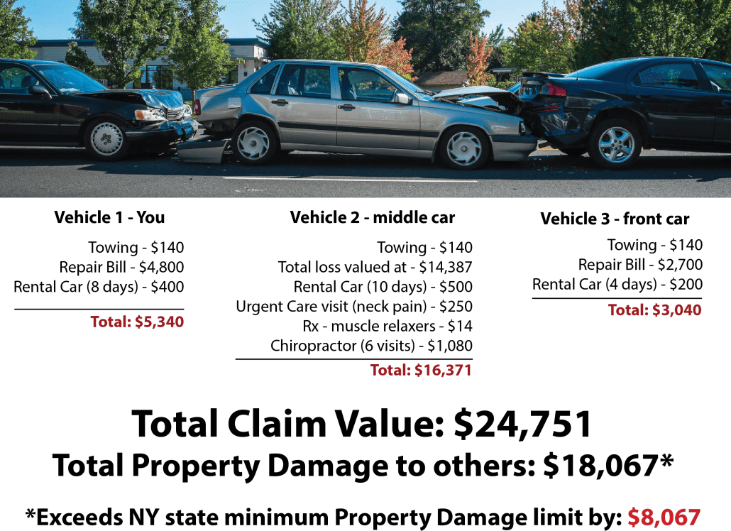 Liability Insurance costs